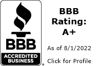 Severin Financial Group BBB Business Review