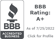 eCommsell BBB Business Review